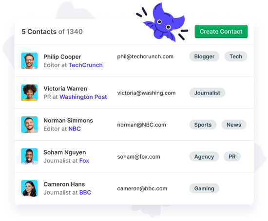 Curated contact lists